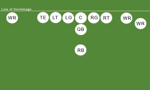 Singleback Formation mit einem Tight End und drei Wide Receiver